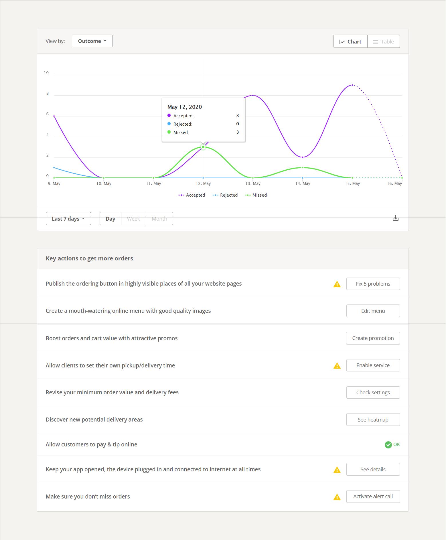 Reporting Module 2