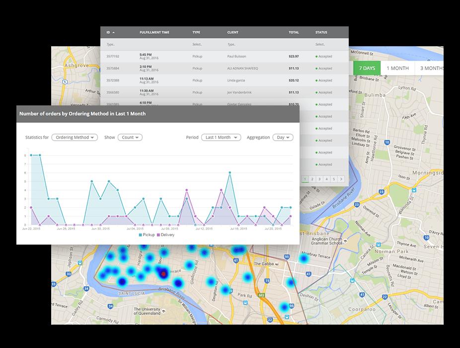 statistics heatmap